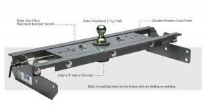 B&W - B&W Turnoverball Gooseneck Kit (GNRK1500)